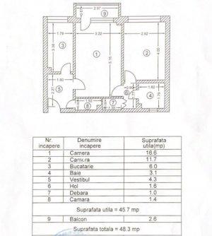 Apartament 2 camere Dorobanti - Perla