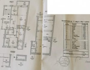 Dorobanti - Beller - imobil 2008 - Duplex - 213 mpc